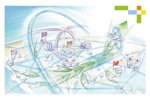 "Logo des Projekts ""Industrie 4.0 im globalen Kontext"""